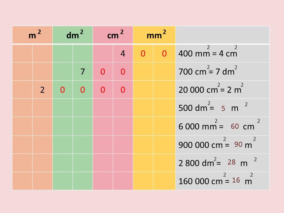 m dm cm mm 4 400 mm = 4 cm 7 700 cm = 7 dm 2 20 000 cm = 2 m