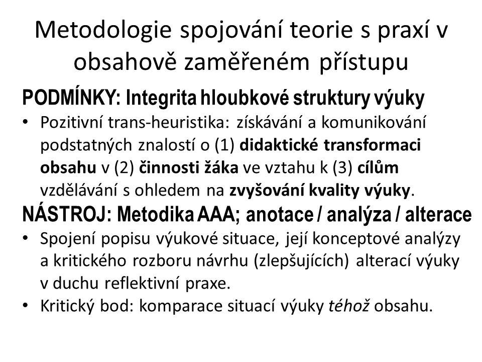 Metodologie spojování teorie s praxí v obsahově zaměřeném přístupu