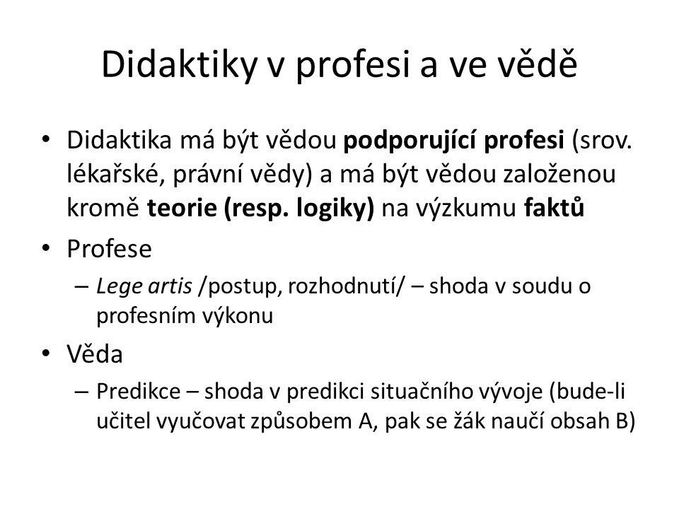 Didaktiky v profesi a ve vědě