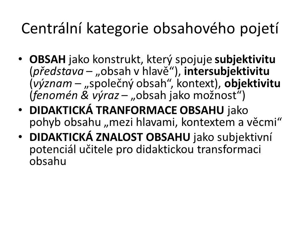 Centrální kategorie obsahového pojetí