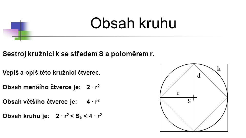 Obsah kruhu Sestroj kružnici k se středem S a poloměrem r. k