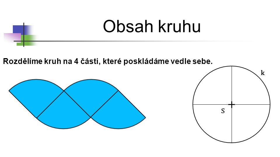 Obsah kruhu Rozdělíme kruh na 4 části, které poskládáme vedle sebe. k