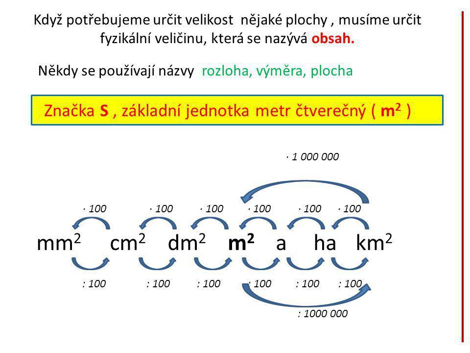 Značka S , základní jednotka metr čtverečný ( m2 )