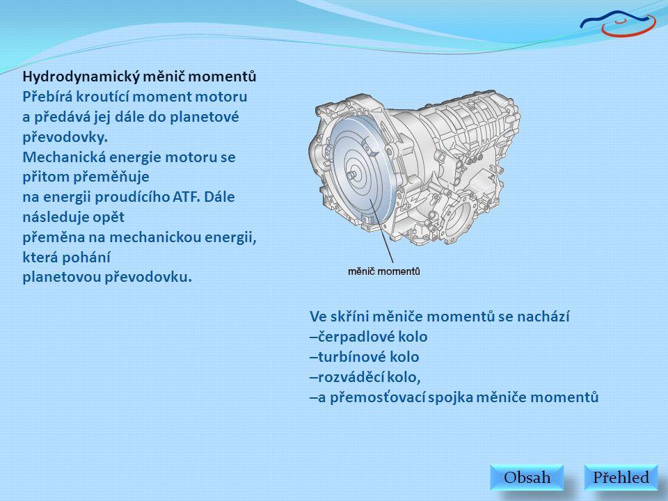 Hydrodynamický měnič momentů