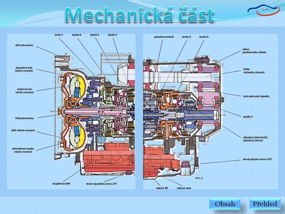 Mechanická část Obsah Přehled