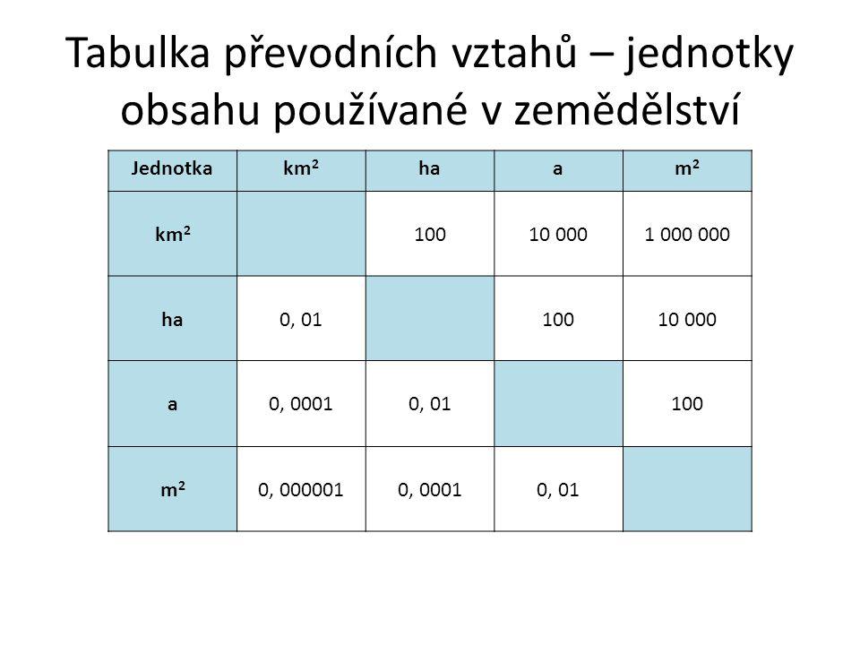 Tabulka převodních vztahů – jednotky obsahu používané v zemědělství