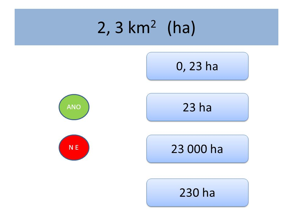 2, 3 km2 (ha) 0, 23 ha ANO 23 ha N E 23 000 ha 230 ha