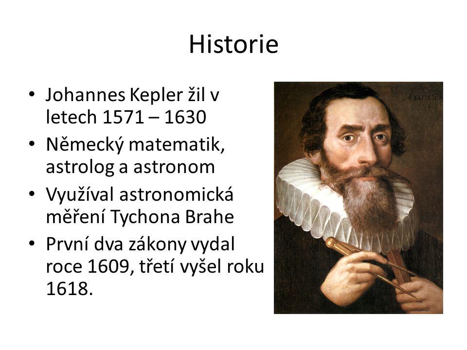 Historie Johannes Kepler žil v letech 1571 – 1630