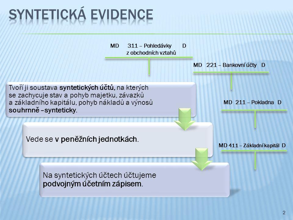 Syntetická evidence Vede se v peněžních jednotkách.