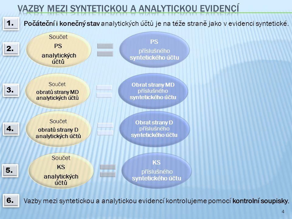 Vazby mezi syntetickou a analytickou evidencí