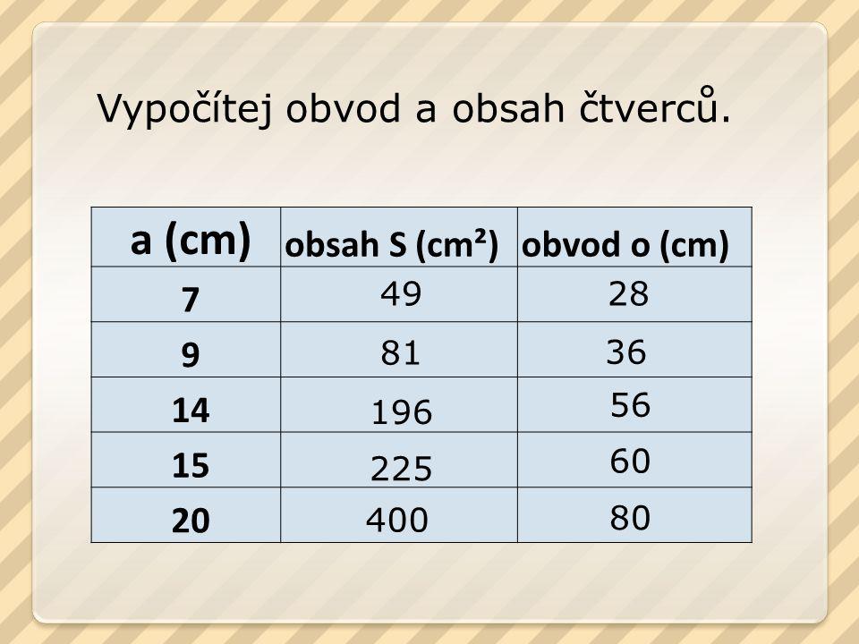 a (cm) Vypočítej obvod a obsah čtverců. 7 9 14 15 20 49 28 81 36 56