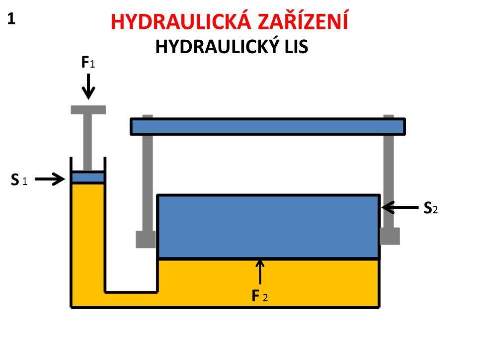 1 HYDRAULICKÁ ZAŘÍZENÍ HYDRAULICKÝ LIS F1 S 1 S2 F 2