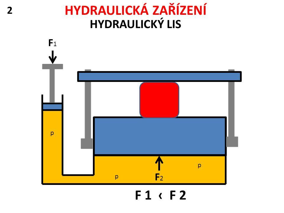 HYDRAULICKÁ ZAŘÍZENÍ 2 HYDRAULICKÝ LIS F1 p p F2 p F 1 ‹ F 2