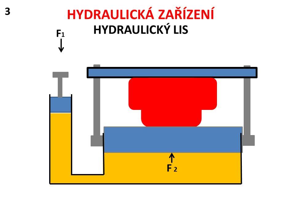 3 HYDRAULICKÁ ZAŘÍZENÍ HYDRAULICKÝ LIS F1 F 2