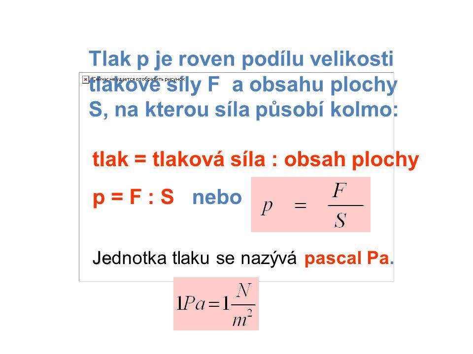 tlak = tlaková síla : obsah plochy p = F : S nebo