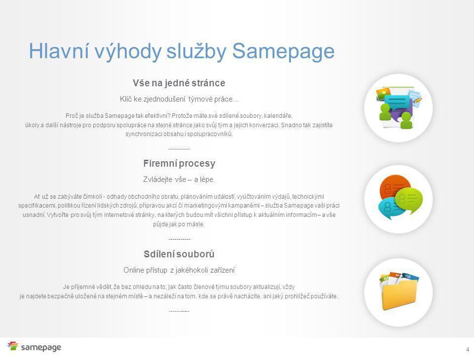 Hlavní výhody služby Samepage