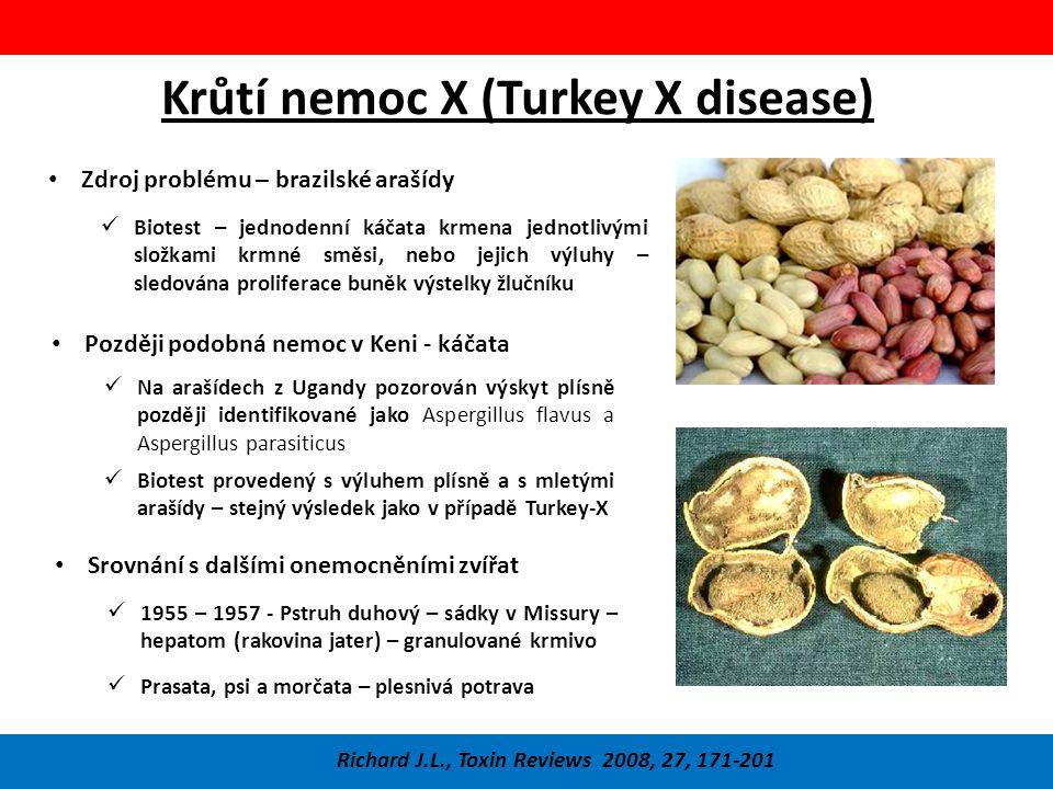 Krůtí nemoc X (Turkey X disease)