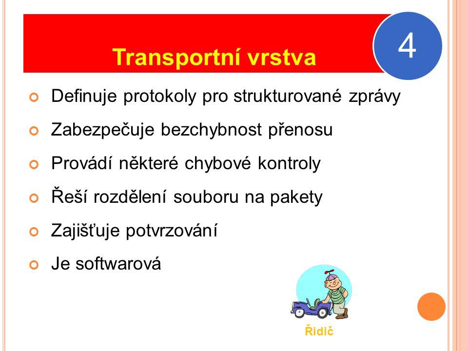 4 Transportní vrstva Definuje protokoly pro strukturované zprávy