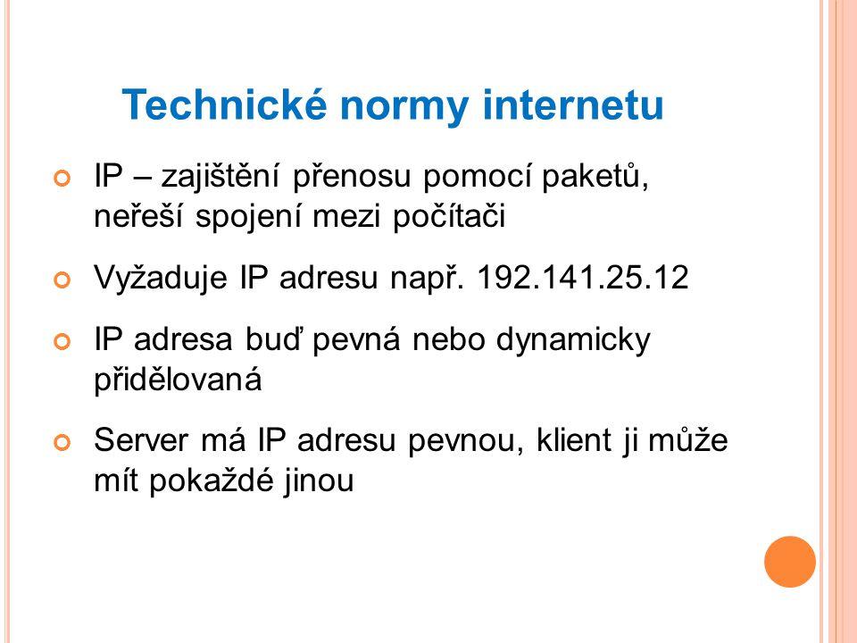 Technické normy internetu
