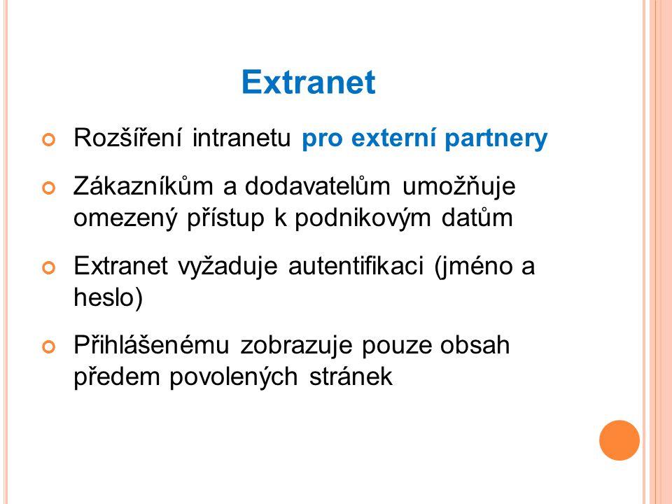 Extranet Rozšíření intranetu pro externí partnery