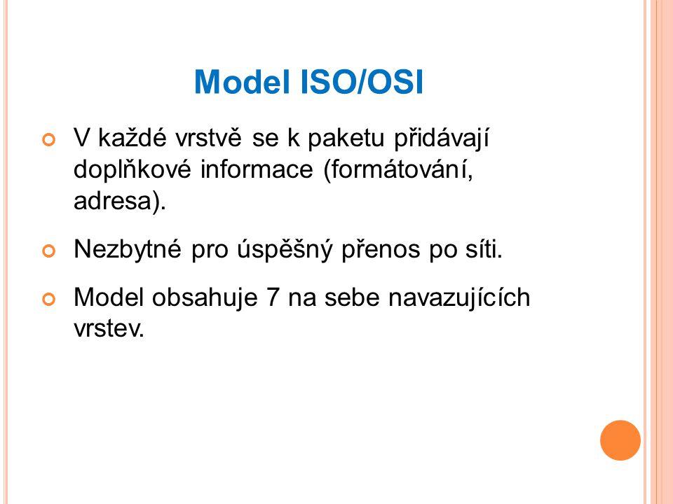Model ISO/OSI V každé vrstvě se k paketu přidávají doplňkové informace (formátování, adresa). Nezbytné pro úspěšný přenos po síti.
