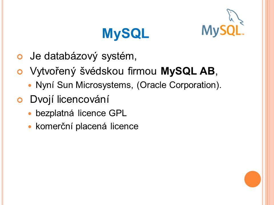 MySQL Je databázový systém, Vytvořený švédskou firmou MySQL AB,