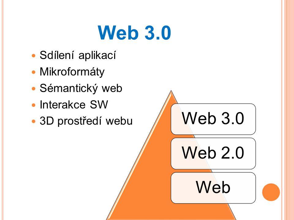 Web 3.0 Sdílení aplikací Mikroformáty Sémantický web Interakce SW