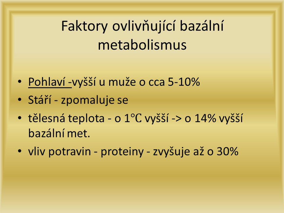 Faktory ovlivňující bazální metabolismus