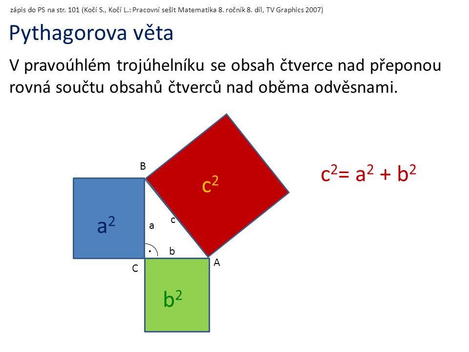 Pythagorova věta c2= a2 + b2 c2 a2 b2