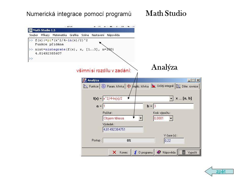 Math Studio Analýza Numerická integrace pomocí programů