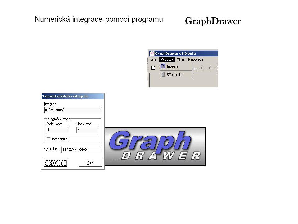 Numerická integrace pomocí programu