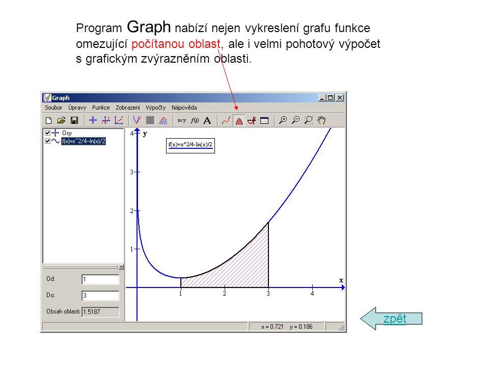 Program Graph nabízí nejen vykreslení grafu funkce omezující počítanou oblast, ale i velmi pohotový výpočet s grafickým zvýrazněním oblasti.