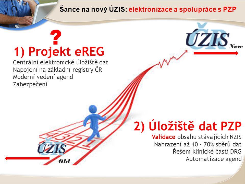 Šance na nový ÚZIS: elektronizace a spolupráce s PZP