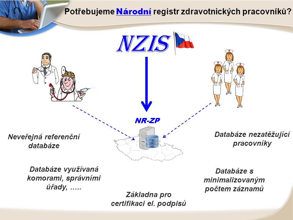 NZIS Potřebujeme Národní registr zdravotnických pracovníků NR-ZP