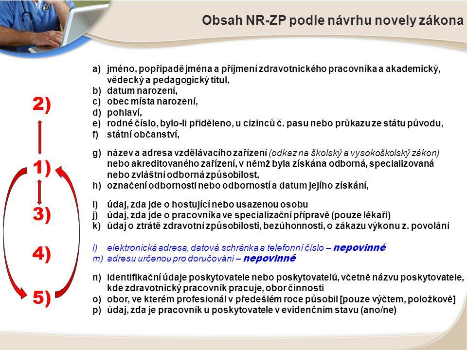 2) 1) 3) 4) 5) Obsah NR-ZP podle návrhu novely zákona
