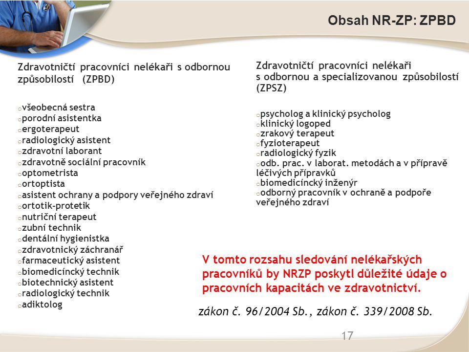 Obsah NR-ZP: ZPBD Zdravotničtí pracovníci nelékaři s odbornou způsobilostí (ZPBD) všeobecná sestra.