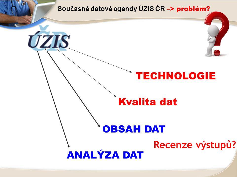 Současné datové agendy ÚZIS ČR –> problém