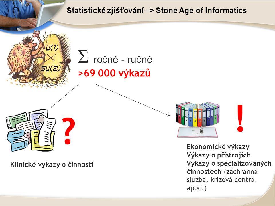 Statistické zjišťování –> Stone Age of Informatics
