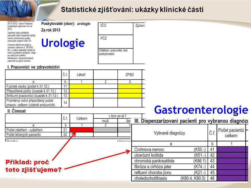 Statistické zjišťování: ukázky klinické části