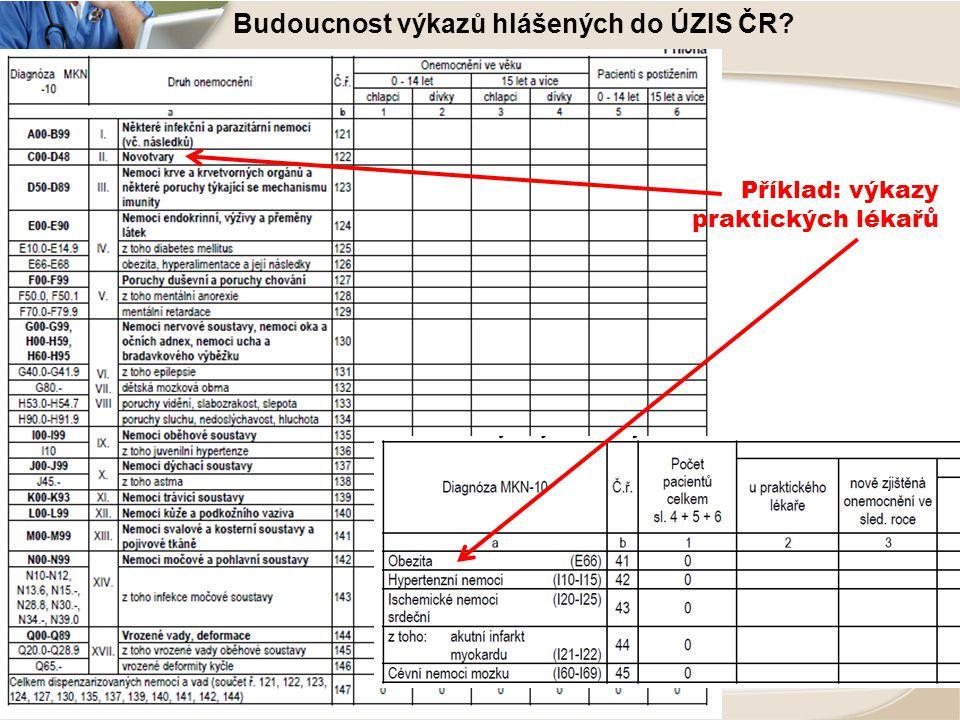 Budoucnost výkazů hlášených do ÚZIS ČR