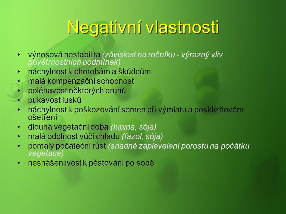 Negativní vlastnosti výnosová nestabilita (závislost na ročníku - výrazný vliv povětrnostních podmínek)
