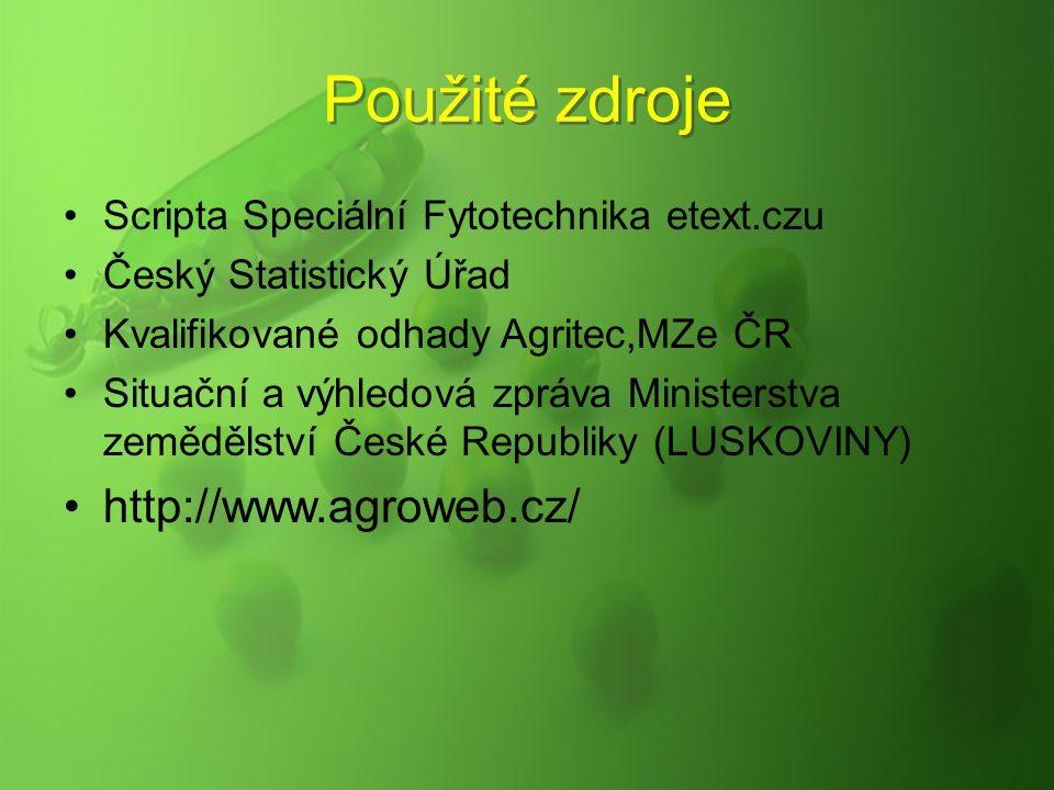 Použité zdroje http://www.agroweb.cz/