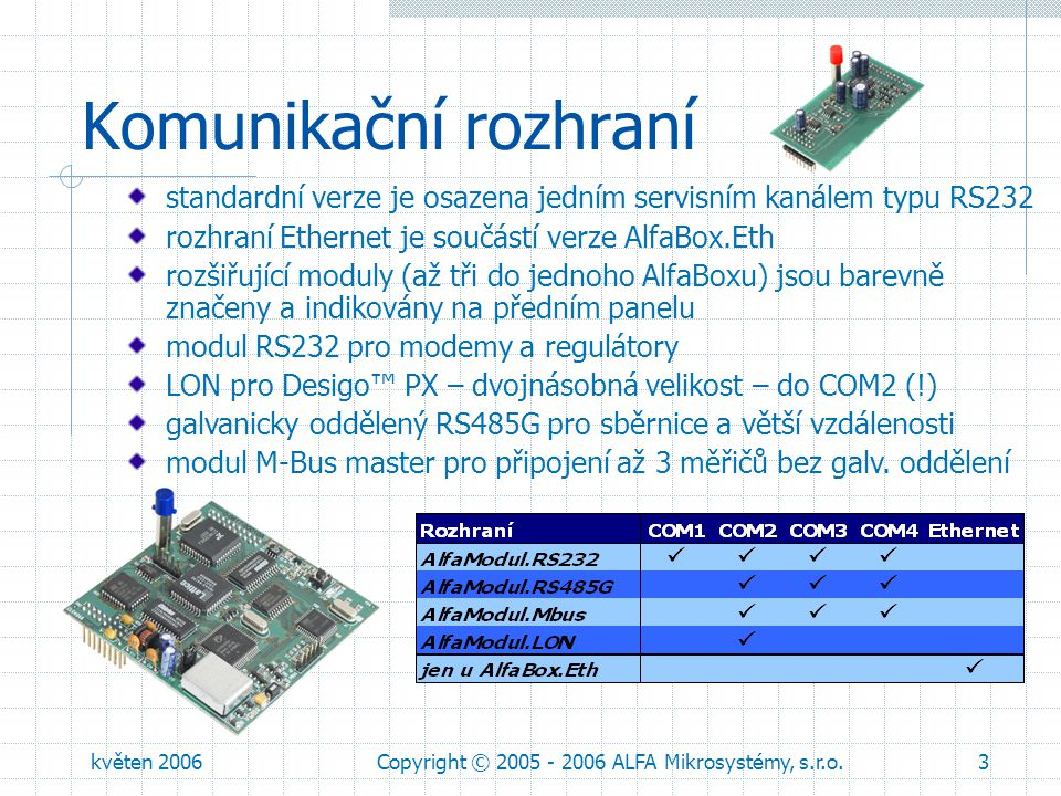 Copyright © 2005 - 2006 ALFA Mikrosystémy, s.r.o.