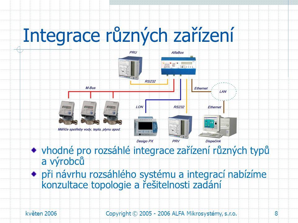Integrace různých zařízení