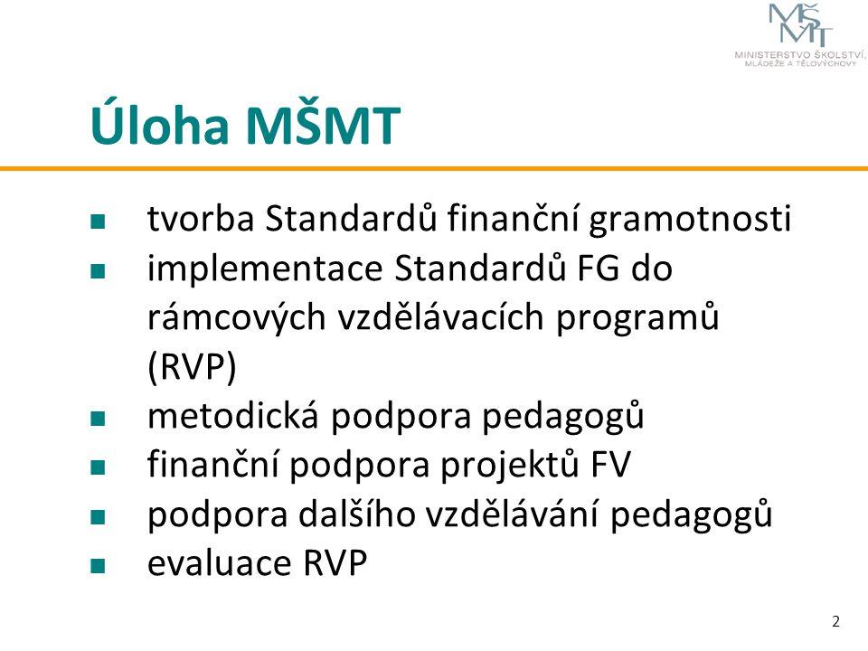 Úloha MŠMT tvorba Standardů finanční gramotnosti
