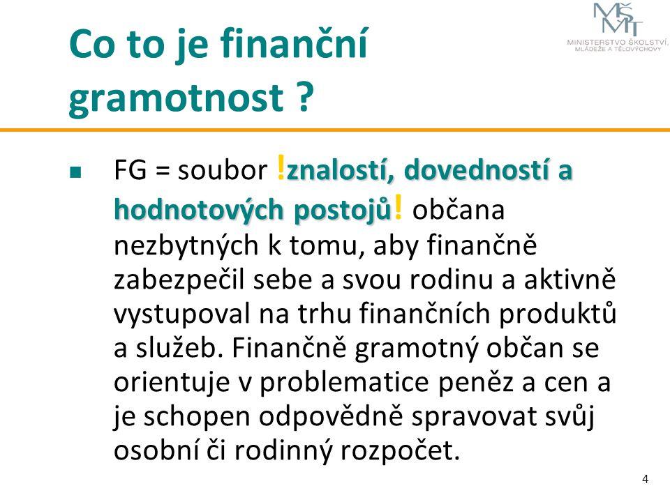 Co to je finanční gramotnost