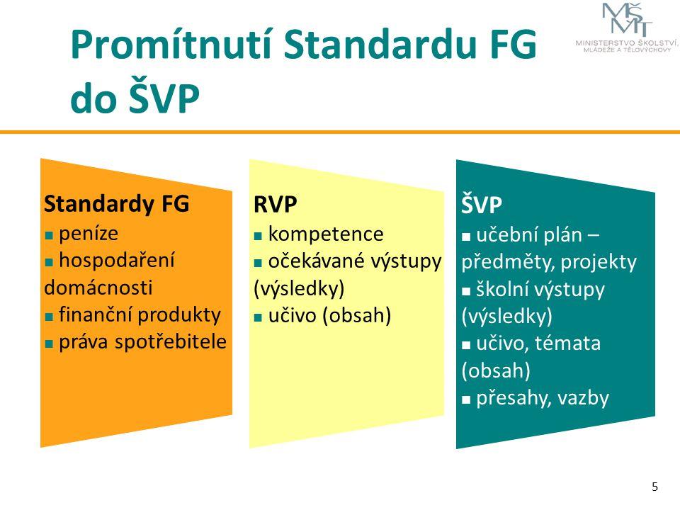 Promítnutí Standardu FG do ŠVP