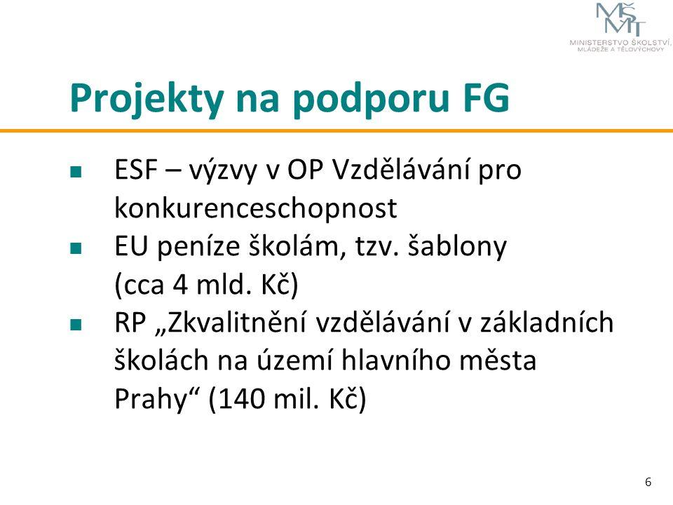 Projekty na podporu FG ESF – výzvy v OP Vzdělávání pro konkurenceschopnost. EU peníze školám, tzv. šablony (cca 4 mld. Kč)