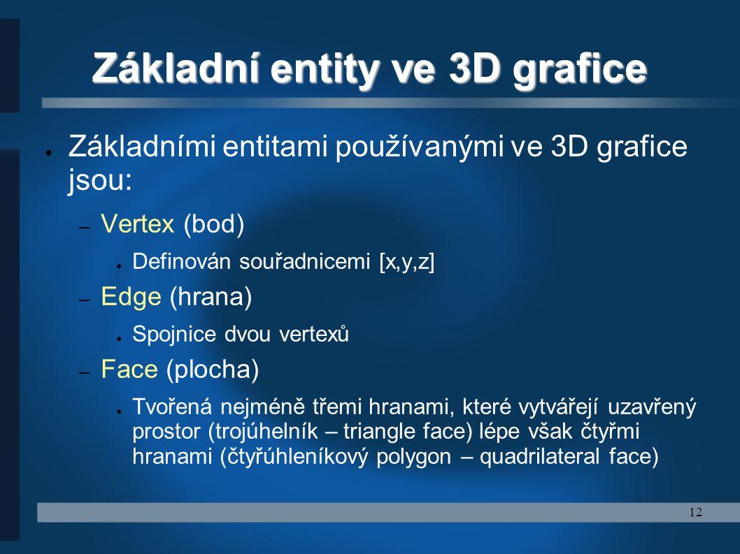 Základní entity ve 3D grafice