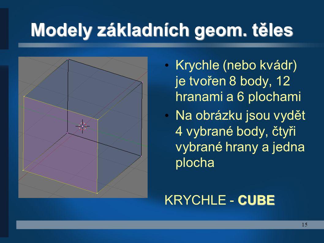 Modely základních geom. těles